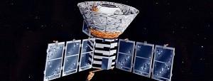 Vodenje in stabilizacija satelita v magnetnem polju.
