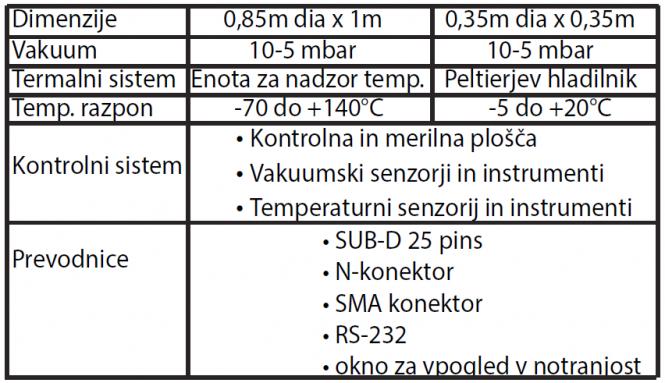 TVC tabela